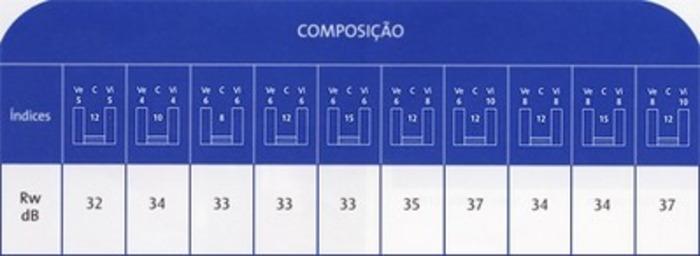 (PT) - Glossário | sggclimalitdata.com | Glossarissimo! | Scoop.it