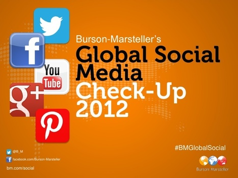 Study: The Global Social Media Check-Up 2012 | Social Influence Marketing | Scoop.it