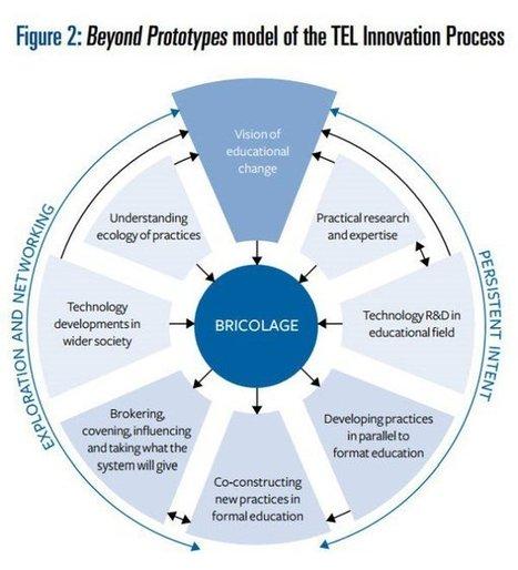 Avez vous lu le rapport «Innovating Pedagogy 2014»? | MOOC, apprentissage en ligne, compétences, recrutement | Scoop.it