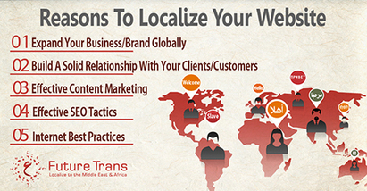 6 Top Reasons Why You Should Consider Website Localization | Arabic language Translation | Scoop.it