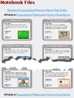 Teachers Love SMART Boards - Resources for the SMART Board classroom | Websites Classroom | Scoop.it