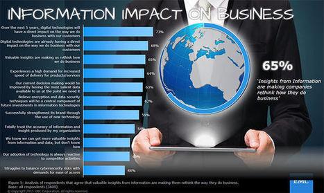 Les entreprises mondiales pas encore prêtes pour l'économie de la data | Valorisation de l'information : modèles économiques et usages | Scoop.it