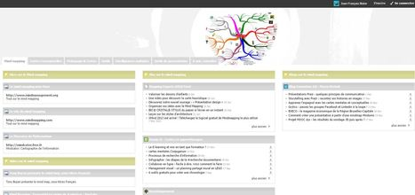 Mind mapping | Cartes et apprentissage | Scoop.it