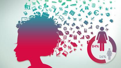 80 % des entrepreneurs se lanceraient de nouveau dans la reprise ou la création d'entreprise - Le chiffre du mois de mai | Entrepreneuriat au féminin | Scoop.it