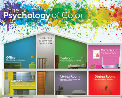 Visualizing the Psychology of Color | visual data | Scoop.it