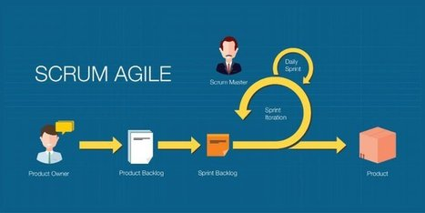 AGILE eLearning Course Design: A Step-By-Step Guide For eLearning Professionals | Learning Innovations | Scoop.it