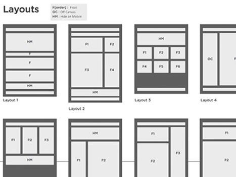 Diseño Web Responsive: ¿Por Dónde Empiezo? Aquí la Clave | Blog Diseño Web | irving_1425 | Scoop.it