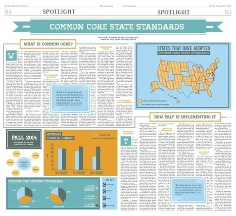 The Campanile: Narrative of Common Core Transition   Get The Primary Core   Scoop.it