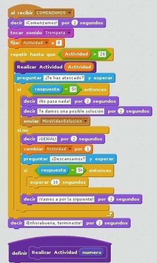 Informática Creativa con Scratch   TIKIS   Scoop.it