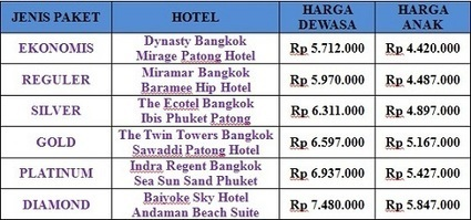 Paket Tour Wisata Bangkok Phuket | Sentosa Wisata | Paket Tour Wisata Liburan Hongkong | Thailand Bangkok Pattaya | Harga Paket Umroh| | HONG KONG SHENZHEN MACAU, LAND TOUR BANGKOK THAILAND | Scoop.it