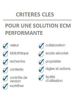 Les 10 fondamentaux de la gestion de contenu d'entreprise (ECM) | Digital business trends | Scoop.it