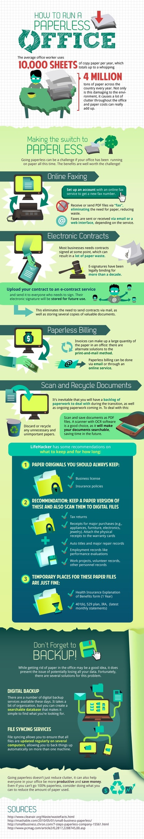 How to Run a Paperless Office [INFOGRAPHICS] | Design for Living... | Scoop.it