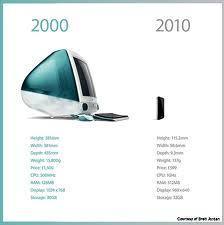 La evolución de la tecnología en la educación | The Flipped Classroom | Educativos | Scoop.it