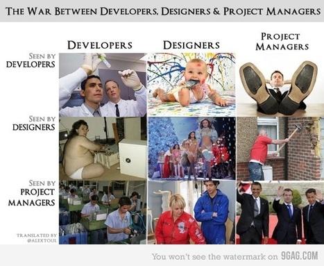 Developer vs Designer vs Project Manager | Learning Happens Everywhere! | Scoop.it