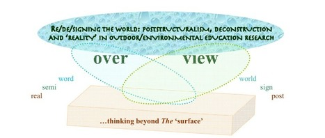 Deleuzean concepts of rhizomatic inquiry and nomadic textuality | Rhizomatic Learning | Scoop.it