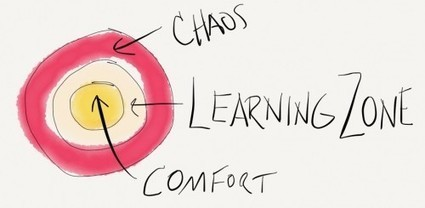 The Learning Zone: Stepping Away from the Comfort Zone | Social Media 4 Education | Scoop.it