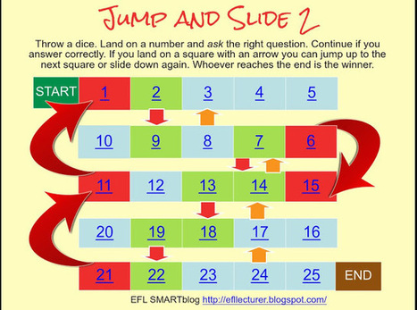 The EFL SMARTblog: Jump and Slide 2 (Quiz Game - Elementary) | TeachingEnglish | Scoop.it