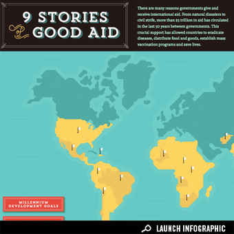 Interactive Infographic: 9 Stories of Good Aid | Infographicker | Scoop.it
