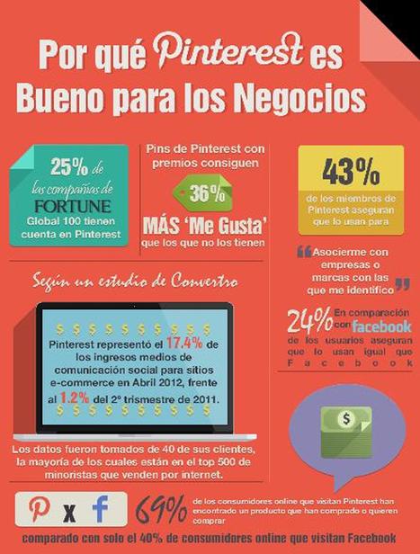 Trucos y herramientas para hacer Marketing en Pinterest | | Ingenia Social Media Menorca | Scoop.it
