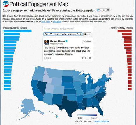 Twitter et Facebook peuvent-ils prédire le nom du 45è président des Etats-Unis ? | Digital Journalism | Scoop.it