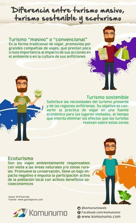 Diferencias entre turismo masivo - sostenible y ecoturismo #infografia #infographic #tourism | Ecosostenible | Scoop.it