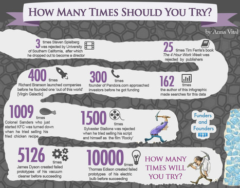 How Many Times These Business Leaders Tried Before They Succeeded (#Infographic) | Social Media Useful Info | Scoop.it