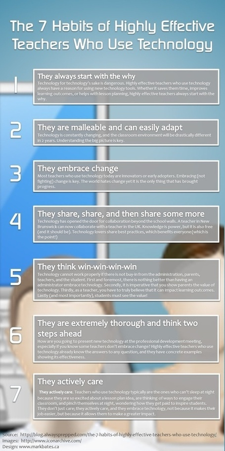 7 Habits of Highly Effective Teachers who use Technology - Infographic | iGeneration - 21st Century Education | Scoop.it