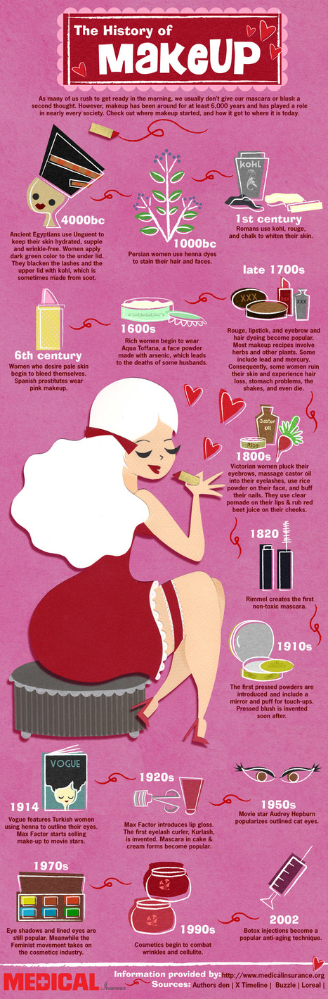 The History of Makeup! | Beauty | Scoop.it