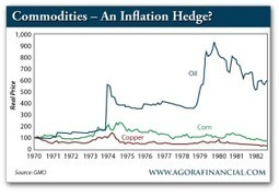 Gold: Not the Inflation-Hedge You Might Think | Gold and What Moves it. | Scoop.it