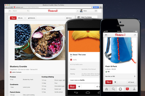 Pinterest adds Products, Recipes and Movies | Social Media Marketing - SMO | Scoop.it