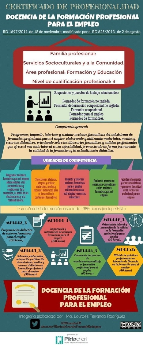 Entorno y comunicación en el e-learning | Educa... | E-Learning 4U | Scoop.it