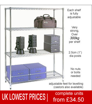 Chrome Wire Shelving | Choosing the Best Shop Counters for the Business | Scoop.it