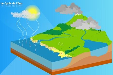 ECOMET - Espace Environnement - Jeu du cycle de l'eau | Le développement durable au collège | Scoop.it