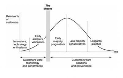 Evaluation Agile … Bonne ou Mauvaise nouvelle ? @ Agilex : Agilité et Expertise | Agilité et Entreprise | Scoop.it