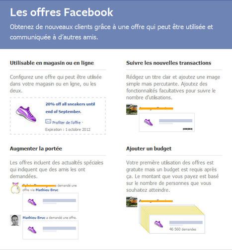 Les Offres Facebook pour les commerçants, c'est maintenant ! | Nouvelles technologies & e-business | Scoop.it