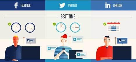 A quelle heure publier sur les réseaux sociaux ? | Community management | Scoop.it