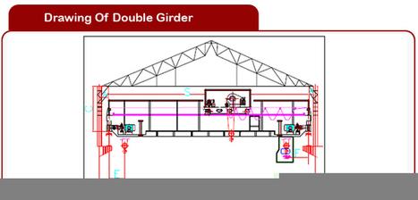 Double Girder Eot Crane Parts, Overhead Eot Cranes Manufacturers India | bhtindia | Scoop.it
