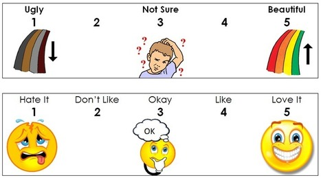5 Ways to Use Rating Scales to Enhance Communication with AAC | Communication and Autism | Scoop.it