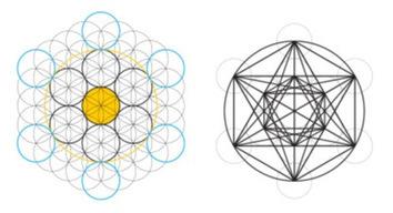 Descifrando el universo: La geometría sagrada o universal ... | Geometría | Scoop.it