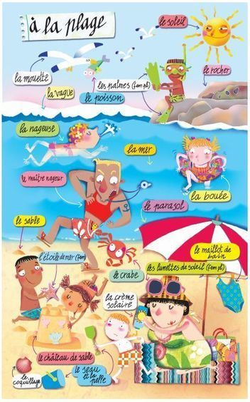 La plage | FLE enfants | Scoop.it