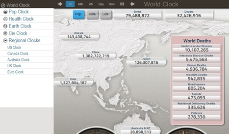THE WORLD CLOCK | Mr Hill's Geography | Scoop.it
