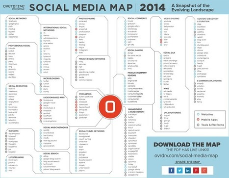 A snapshot of the social media landscape in one map! | SpisanieTO | Scoop.it