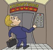Baja la potencia contratada de tu ascensor sin miedo | tecno4 | Scoop.it