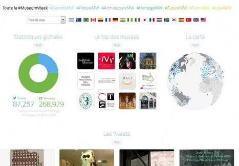 La MuseumWeek d'un coup d'oeil - Espace Twitter | Nos Racines | Scoop.it