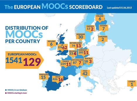 Open Education Scoreboard: risorse educative e Moocs per l'aggiornamento dei docenti e non solo | AulaMagazine Scuola e Tecnologie Didattiche | Scoop.it