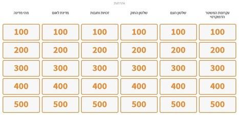 FlipQuiz   מחולל משחק טריוויה   Jewish Education Around the World   Scoop.it
