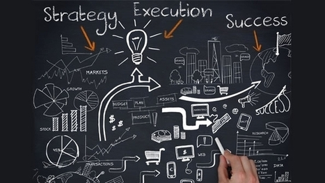 Harvard Business Review talks up Strategy Execution - i-nexus | Business Transformation | Scoop.it