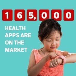Health IT – [Em]Powering Patient Care - Healthcare CommunIT | Digital healthcare and Customer Relationship | Scoop.it