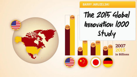 Innovation Excellence | The 2015 Global Innovation 1000 Study from Strategy& | Innovation and the knowledge economy | Scoop.it