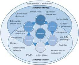 Academia.edu | E-Learning | Magis | Scoop.it